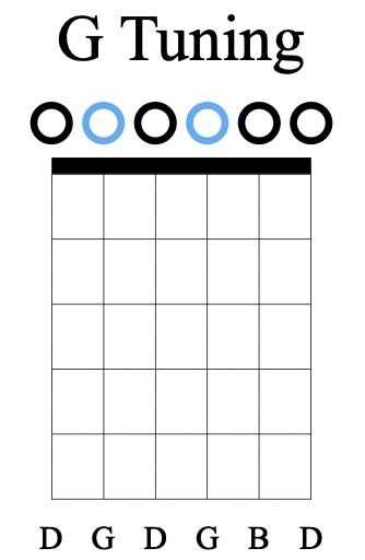Open G Tuning