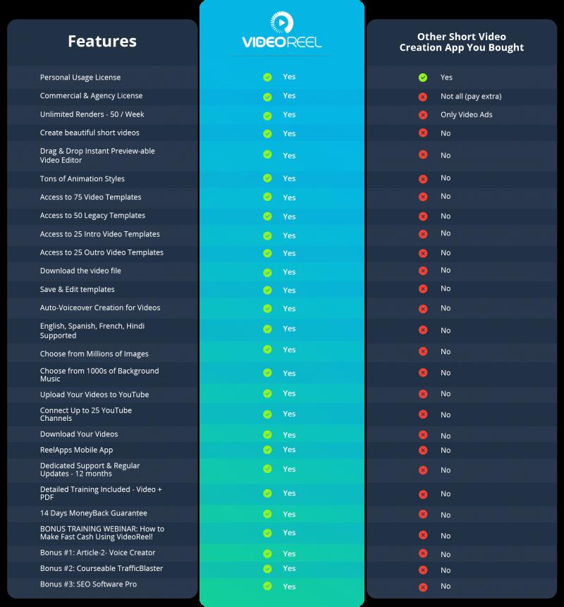 VideoReel review and bonus