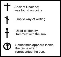 Cross comes from Babylonian Tammuz