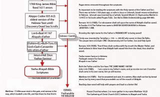 Text line leading to Yasha Ahayah Bible Scriptures