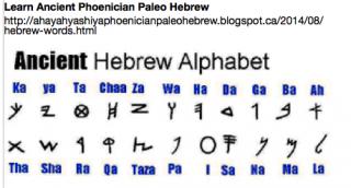 Ancient Hebrew Alphabet