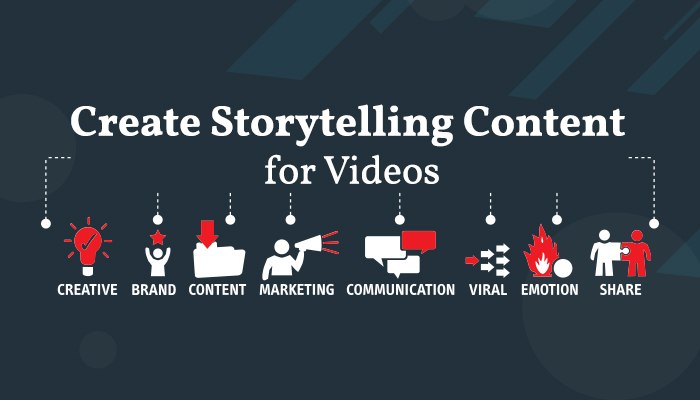Create Storytelling Content in video marketing