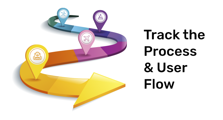 Track the Process & User Flow
