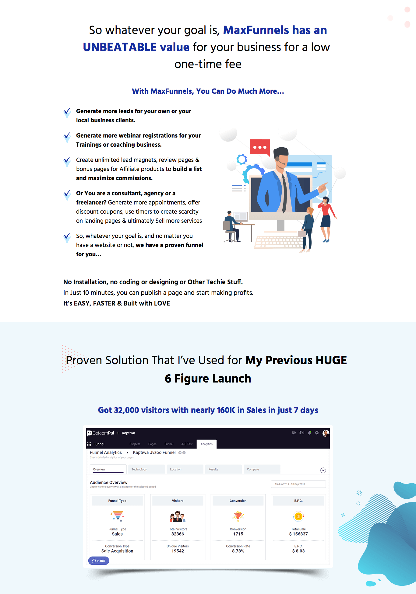 Max Funnels Review