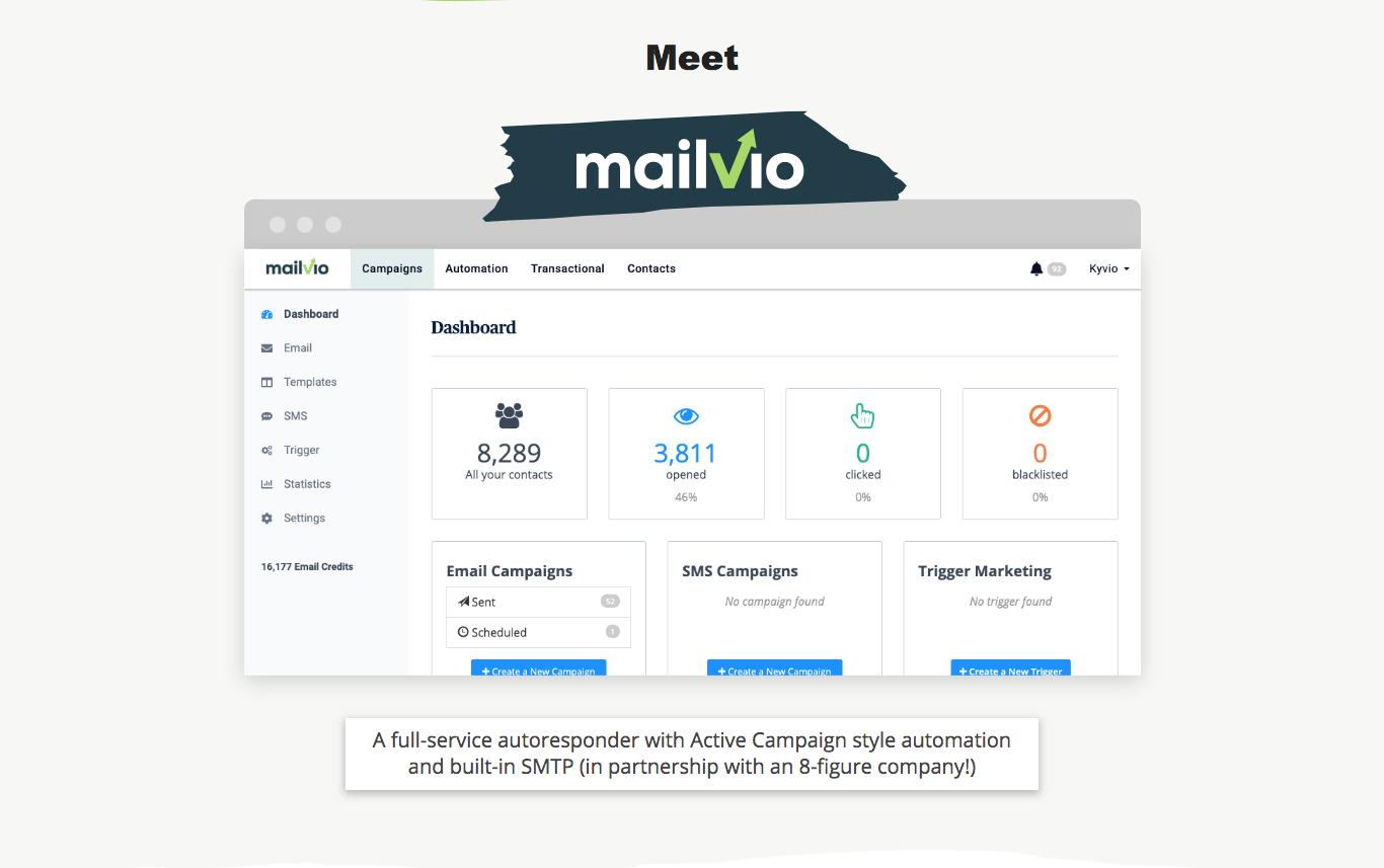 Mailvio Review